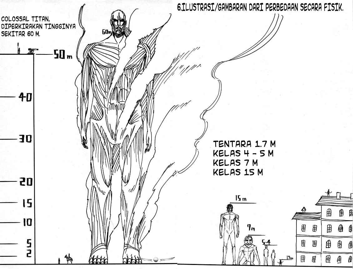 Shingeki No Kyojin: Chapter 8 - Page 38